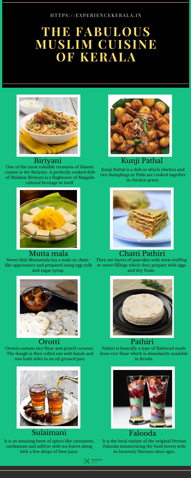 Muslim Cuisines of Kerala
